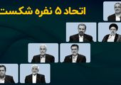 اتحاد پنج نفره شکست