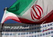 کسبوکار ایران در ۲۰۲۰