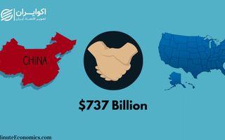 جنگ تجاری چین و ایالات متحده