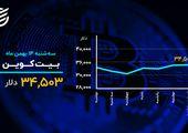 دمای بازارها در ۱۴ بهمن