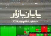 روز پرهیجان بورس با  یک رشد 60 هزار واحدی
