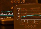 روز قرمز بازارهای ایران