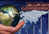 سقوط تجارت کالایی در جهان