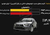 جدیدترین قیمت خودرو در بازار -ایرانخودرو