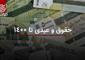حقوق و عیدی تا 1400