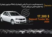 با محدوده قیمت تندر ۹۰ پلاس اتوماتیک (۴۵۰ میلیون تومان) چه خودروهای خارجی میتوان خرید؟