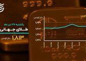در جا زدن بیت کوین در کانال ۳۱ هزار دلار