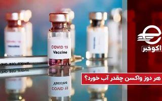 هر دوز واکسن چقدر آب خورد؟