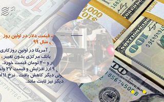 مهمترین خبرهای پولی و بانکی امروز