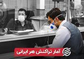 آمار تراکنش هر ایرانی