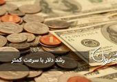 رشد دلار با سرعت کمتر