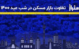 تفاوت بازار مسکن در شب عید ۱۴۰۰