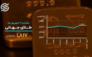 عقب گرد بورس و دلار
