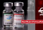 سهم فایزر و مدرنا از سیل واکسن ها
